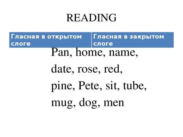 READING Гласная в открытом слоге Гласная в закрытом слоге Pan, home, name, date, rose, red, pine, Pete, sit, tube, mug, dog, men