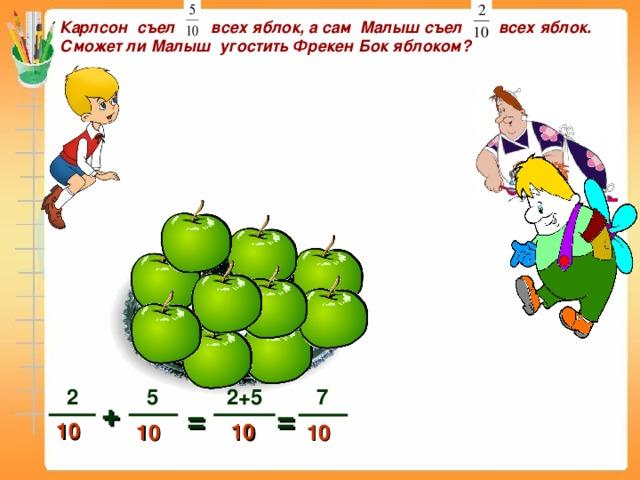 Карлсон съел всех яблок, а сам Малыш съел всех яблок.  Сможет ли Малыш угостить Фрекен Бок яблоком?   7 5 2 2+5 + = = 10 10 10 10