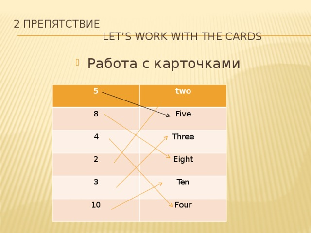 2 Препятствие  Let's work with the cards Работа с карточками 5 two 8 Five 4 Three 2 Eight 3 Ten 10 Four