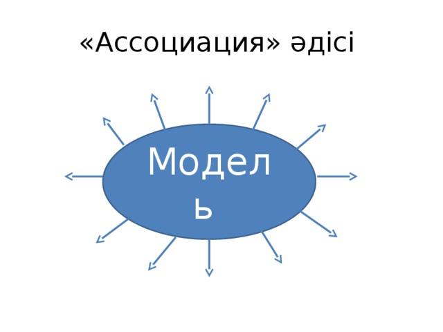 «Ассоциация» әдісі Модель