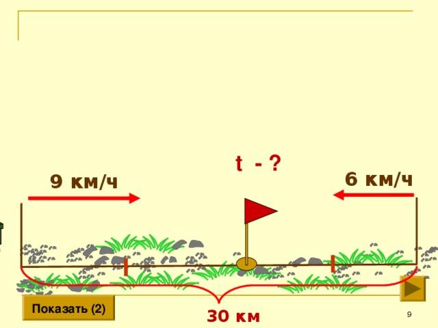 t - ? 6 км/ч  9 км/ч Показать (2) 8 30 км 9 9
