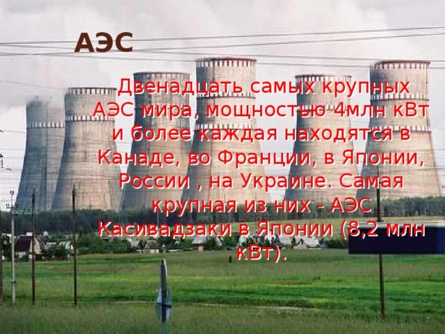 АЭС  Двенадцать самых крупных АЭС мира, мощностью 4млн кВт и более каждая находятся в Канаде, во Франции, в Японии, России , на Украине. Самая крупная из них - АЭС Касивадзаки в Японии (8,2 млн кВт).