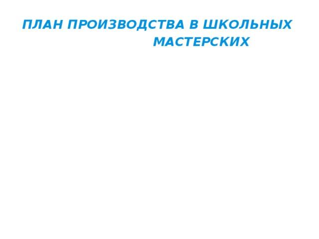 ПЛАН ПРОИЗВОДСТВА В ШКОЛЬНЫХ  МАСТЕРСКИХ 1)Разобрать кино-проектор . Выделить двигатель КД60. 2)Сделать стенки лобзика. 3)Выпилить крышку стола лобзика. 4)Обработать материал лобзика. 5)Крепление поверхности из фанеры.