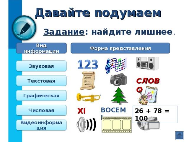 Давайте подумаем Задание : найдите лишнее . Вид информации Форма представления Звуковая СЛОВО Текстовая Графическая ВОСЕМЬ XIV Числовая 26 + 78 = 100 Видеоинформация