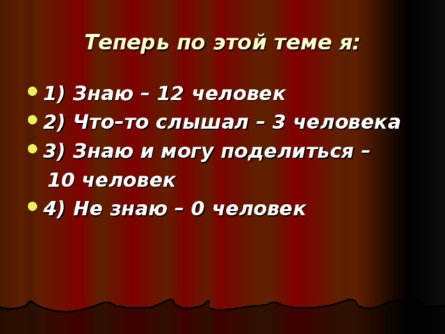 Теперь по этой теме я: 1) Знаю – 12 человек 2) Что–то слышал – 3 человека 3) Знаю и могу поделиться –  10 человек