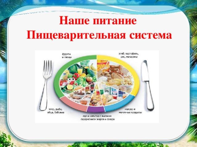 Здоровый ужин правильное питание f