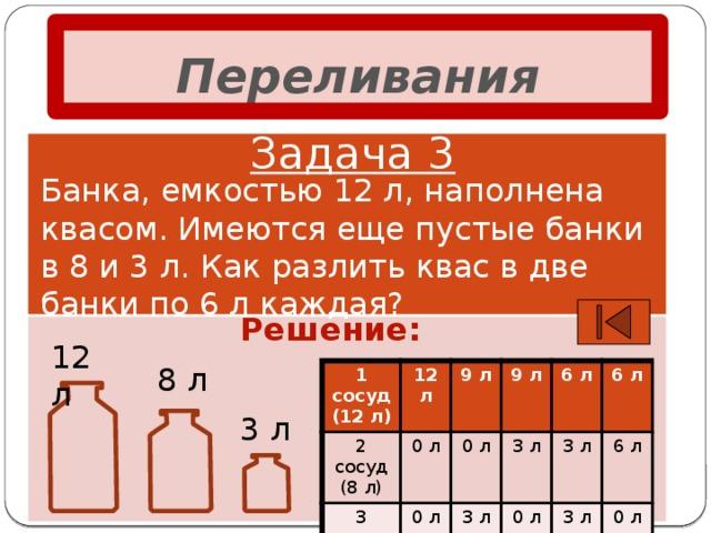 Переливания Задача 3 Банка, емкостью 12 л, наполнена квасом. Имеются еще пустые банки в 8 и 3 л. Как разлить квас в две банки по 6 л каждая? Решение: 12 л  8 л 1 сосуд 2 сосуд (12 л) 12 л 3 сосуд (8 л) 0 л 9 л (3 л) 0 л 0 л 9 л 6 л 3 л 3 л 0 л 3 л 6 л 3 л 6 л 0 л 3 л