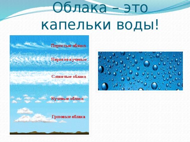 Облака – это капельки воды!