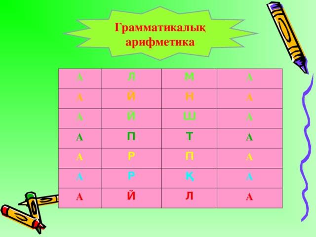 Грамматикалық арифметика А Л А Й М А А А Н Й П А А Ш А Т Р А А Р А П Й А Қ А Л А
