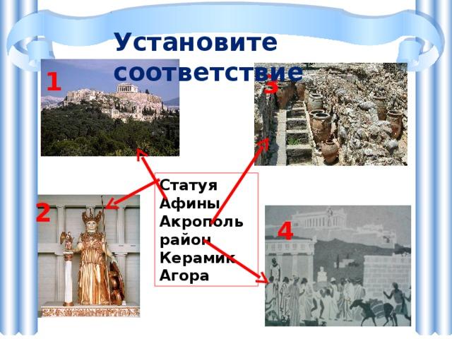Установите соответствие 1 3 Статуя Афины Акрополь район Керамик Агора 2 4
