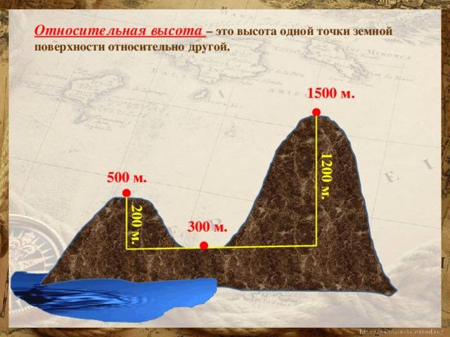 1200 м. 200 м. Относительная высота – это высота одной точки земной поверхности относительно другой. 1500 м. 500 м. 300 м.
