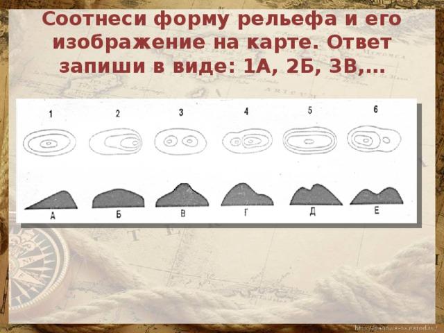 Соотнеси форму рельефа и его изображение на карте. Ответ запиши в виде: 1А, 2Б, 3В,…