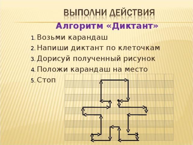 Алгоритм «Диктант»