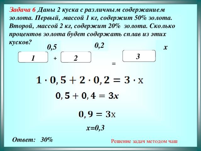 Задача 6 Даны 2 куска с различным содержанием золота. Первый, массой 1 кг, содержит 50% золота. Второй, массой 2 кг, содержит 20% золота. Сколько процентов золота будет содержать сплав из этих кусков?      =  0,2 0,5  х 3   2  1  +  х=0,3   Решение задач методом чаш Ответ: 30%