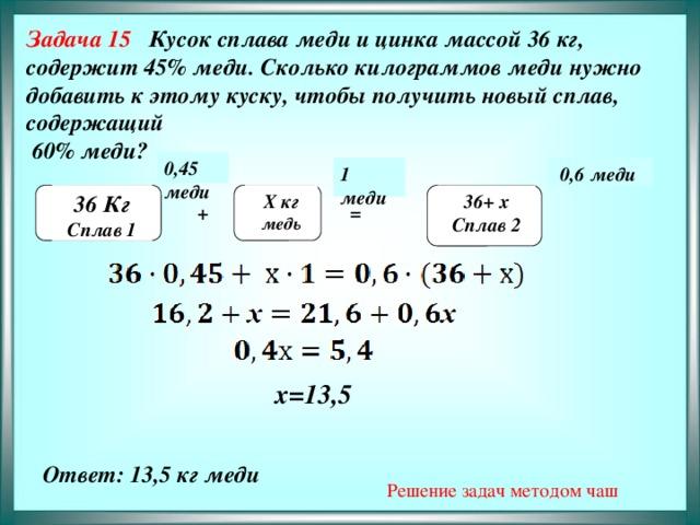 Задача 15 Кусок сплава меди и цинка массой 36 кг, содержит 45% меди. Сколько килограммов меди нужно добавить к этому куску, чтобы получить новый сплав, содержащий  60% меди?           0,45 меди  0,6 меди 1 меди 36 Кг 36+ х    Х кг медь Сплав 1 Сплав 2 + =  х=13,5 Ответ: 13,5 кг меди  Решение задач методом чаш