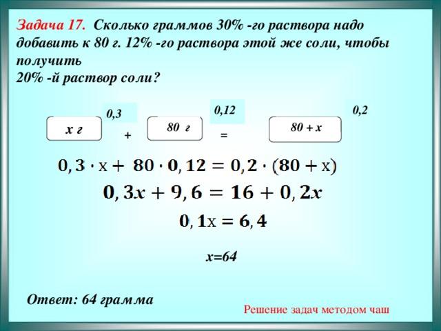 Задача 17. Сколько граммов 30% -го раствора надо добавить к 80 г. 12% -го раствора этой же соли, чтобы получить 20% -й раствор соли?         0,2 0,12 0,3 80 + х х г   80 г  + =  х=64   Решение задач методом чаш Ответ: 64 грамма