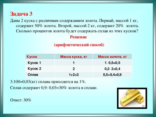Задача 3 Даны 2 куска с различным содержанием золота. Первый, массой 1 кг, содержит 50% золота. Второй, массой 2 кг, содержит 20% золота. Сколько процентов золота будет содержать сплав из этих кусков? Решение  (арифметический способ)   3:100=0,03(кг) сплава приходится на 1%. Сплав содержит 0,9: 0,03=30% золота в сплаве. Ответ: 30% Кусок  Кусок 1 Масса куска, кг Масса золота, кг 1  Кусок 2 1∙ 0,5=0,5  Сплав 2 0,2∙ 2=0,4 1+2=3 0,5+0,4=0,9