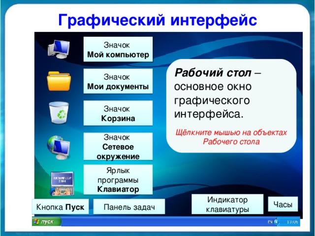 Картинки графический интерфейс пользователя