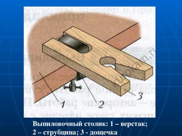 Выпиловочный столик: 1 – верстак; 2 – струбцина; 3 - дощечка