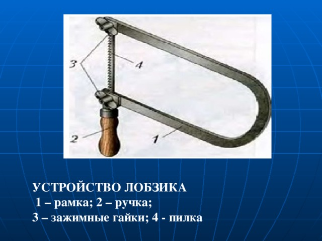 УСТРОЙСТВО ЛОБЗИКА  1 – рамка; 2 – ручка; 3 – зажимные гайки; 4 - пилка
