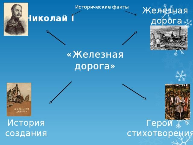 Семья Творчество Характер Образование