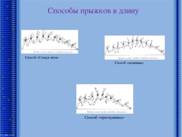 Способы прыжков в длину Способ «Согнув ноги» Способ «ножницы» Способ «прогнувшись »