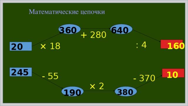 Математические цепочки 360  640 + 280 : 4 160  × 18 20 245 10  - 55 - 370 × 2  190 380
