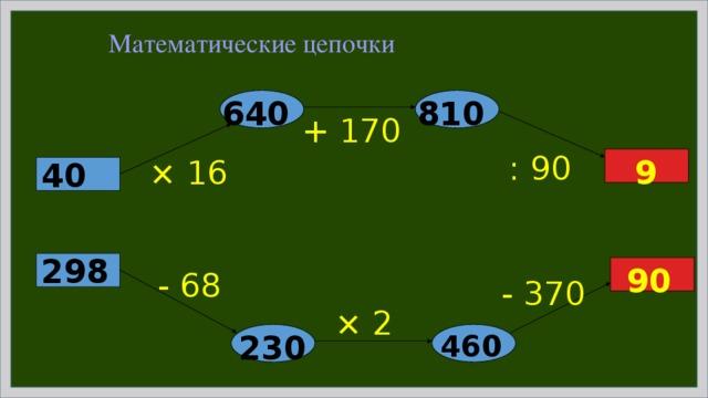 Математические цепочки 640  810 + 170 : 90 9  × 16 40 298 90  - 68 - 370 × 2  230 460