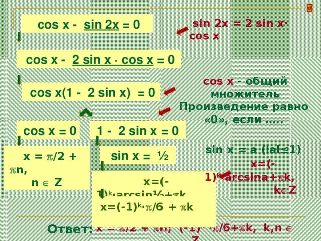 sin 2x = 2 sin x· cos x  cos x - sin 2x = 0  cos x - 2 sin x · cos  x  = 0 cos x - общий множитель  cos x (1 - 2 sin  x )   = 0 Произведение равно «0», если ….. 1 - 2 sin  x  = 0  cos x  = 0 sin x = a ( l al≤1)   x  =  /2 +  n, n   Z  sin  x  =  ½  x= (-1) k ·arcsina+  k, k  Z  x=(-1) k ·arcsin½+  k   x=(-1) k ·  /6 +  k  Ответ: x  =  /2 +  n; (-1) k ·  /6+  k,  k,n   Z