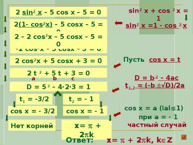 sin 2 x + cos 2 x = 1 2 sin 2 x – 5 cos x – 5 = 0 sin 2 x =1 - cos 2 x  2 (1-  cos 2 x) – 5  cosx – 5 = 0 2 – 2  cos 2 x – 5  cosx – 5 = 0 -2  cos 2 x – 5  cosx – 3 = 0 Пусть cos x = t 2  cos 2 x + 5  cosx + 3 = 0 2 t 2 + 5 t + 3 = 0 D = b 2 – 4ac a b c t 1,2 = (-b  √D)/2a D = 5 2 – 4·2· 3 = 1 t 1 = - 3/ 2 t 2 = - 1 cos x = a ( l al≤1) cos x = - 3/2 cos x = - 1  при а = - 1  частный случай Нет корней   x=  + 2  k Ответ:  x=    + 2  k, k  Z