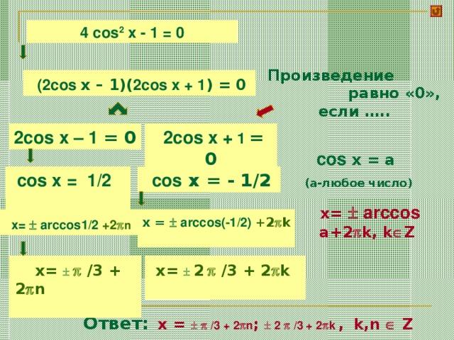 4 cos 2 x - 1 = 0 Произведение  равно «0», если …..  (2 cos  x – 1) ( 2 cos  x + 1 ) = 0 2 cos  x – 1  = 0  2 cos  x + 1  = 0 cos x = a (a- любое число )  cos  x  = - 1 / 2  cos x  = 1 / 2    x=  arccos a+ 2  k, k  Z  х=   arccos 1/2  + 2  n х =   arccos (-1/2)  + 2  k   x=    /3 + 2  n   x=   2   /3 + 2  k    x  =    /3 + 2  n ;   2   /3 + 2  k  ,  k,n   Z Ответ: