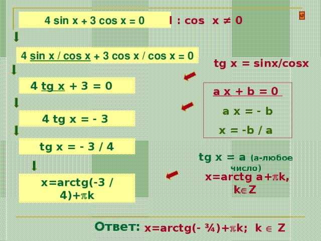 l : cos x ≠ 0 4 sin x + 3 cos x = 0 4 sin x / cos x + 3 cos x / cos x = 0  tg x = sinx/cosx 4 tg x + 3 = 0 a x + b = 0 a x = - b x = -b / a 4 tg x = - 3  tg x = - 3 / 4 tg x = a (a- любое число )  x=arctg a+  k, k  Z x=arctg(-3 / 4)+  k Ответ: x=arctg(- ¾)+  k; k  Z