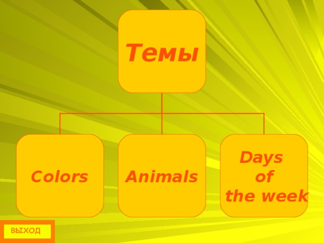 Темы Colors Animals Days of  the week
