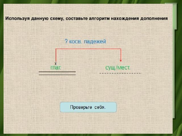 Используя данную схему, составьте алгоритм нахождения дополнения