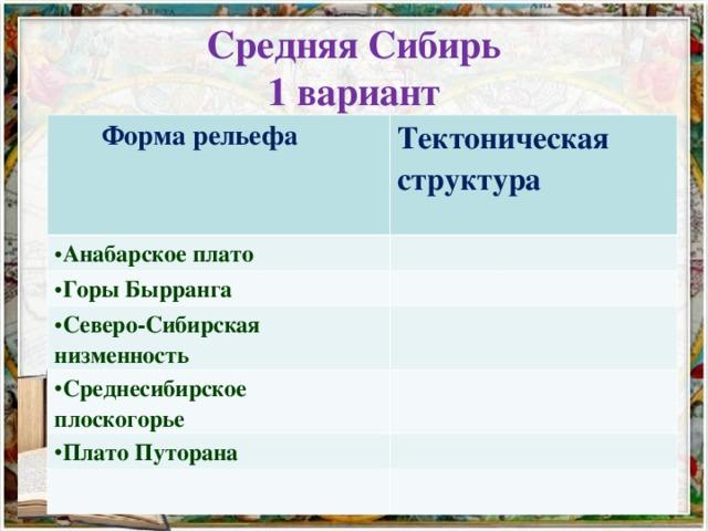 Средняя Сибирь  1 вариант  Форма рельефа  Тектоническая структура