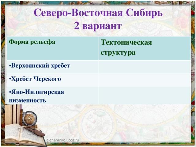 Северо-Восточная Сибирь  2 вариант Форма рельефа Тектоническая структура