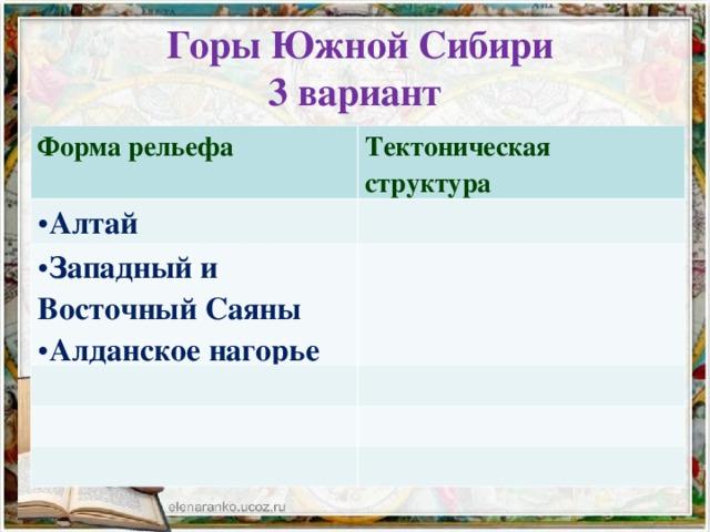 Горы Южной Сибири  3 вариант Форма рельефа Тектоническая структура
