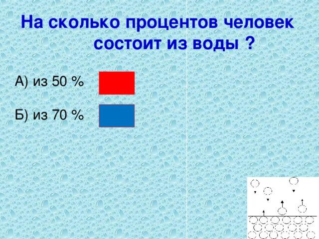 сколько процентов воды в человеке