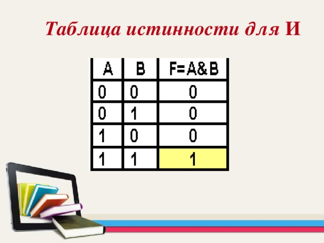 Таблица истинности для И