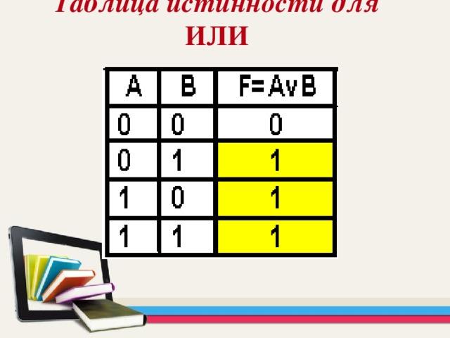 Таблица истинности для ИЛИ