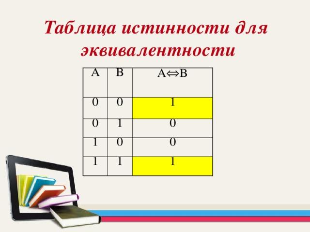 Таблица истинности для  эквивалентности А  В