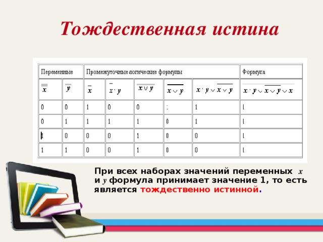 Тождественная истина   При всех наборах значений переменных x и y формула принимает значение 1, то есть является тождественно истинной .