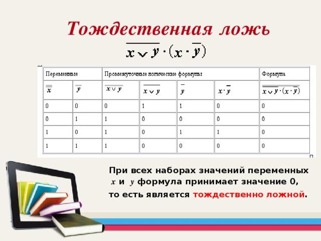 Тождественная ложь   При всех наборах значений переменных x и y формула принимает значение 0, то есть является тождественно ложной .