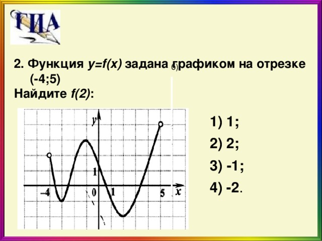 2. Функция y=f(x) задана графиком на отрезке ( - 4 ; 5) Найдите f(2) :  б) 1) 1;  2) 2;  3) -1 ;  4) - 2 .