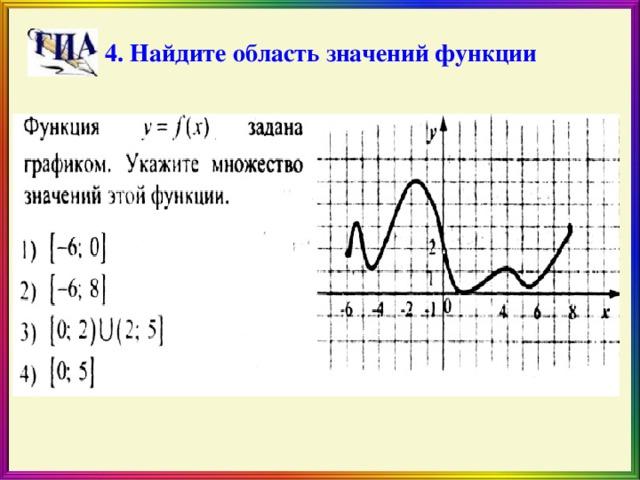 4. Найдите область значений функции