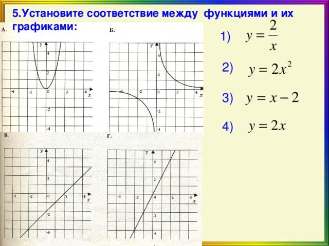 5.Установите соответствие между функциями и их графиками:  1) 2) 3) 4)