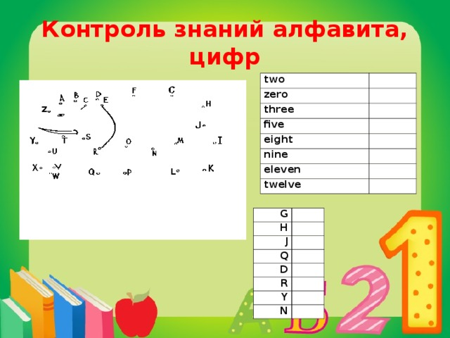 Контроль знаний алфавита, цифр two zero three five eight nine eleven twelve G H J Q D R Y N