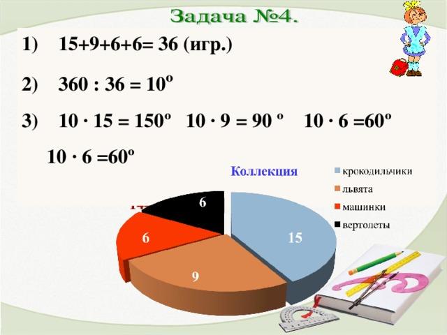 15+9+6+6= 36 (игр.) 360 : 36 = 10 º 10 · 15 = 150 º 10 · 9 = 90 º 10 · 6 =60 º