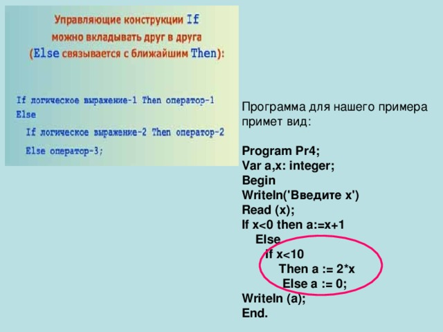 Программа для нашего примера примет вид:  Program P r4 ; Var a,x : integer ; Begin Writeln('Введите x') Read (x); If x  Else  I f x  Then a := 2 * x  Else a := 0; Writeln (a); End.
