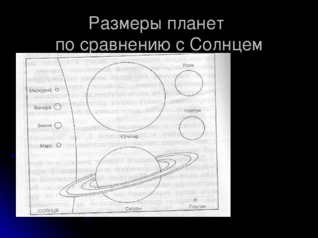 Размеры планет  по сравнению с Солнцем